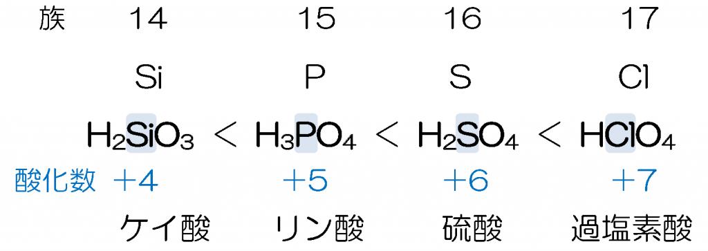 p.226-5