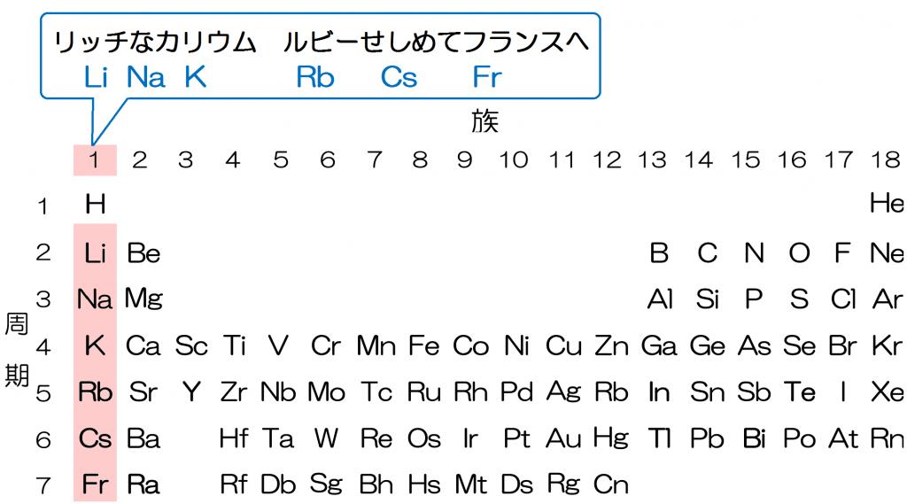 p.233-2