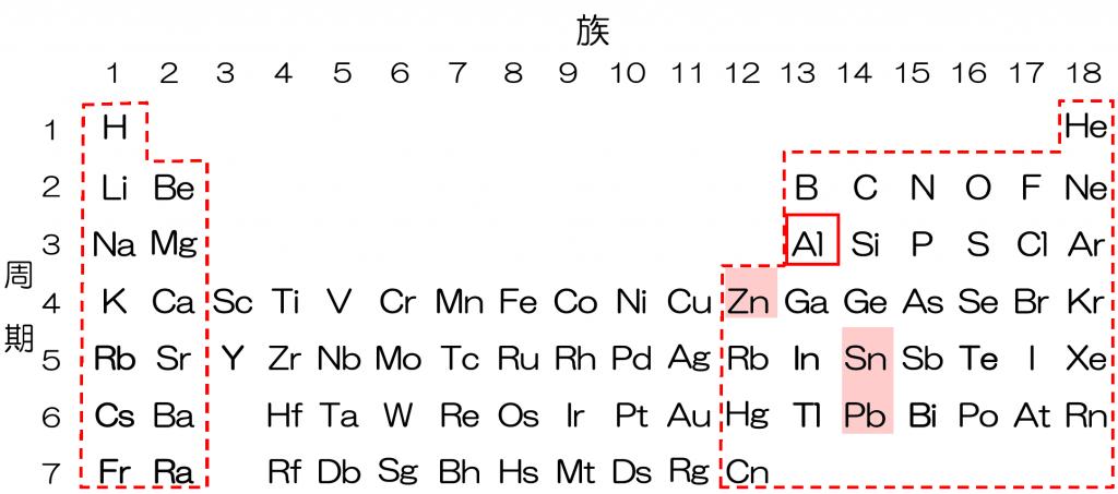 p.240-2