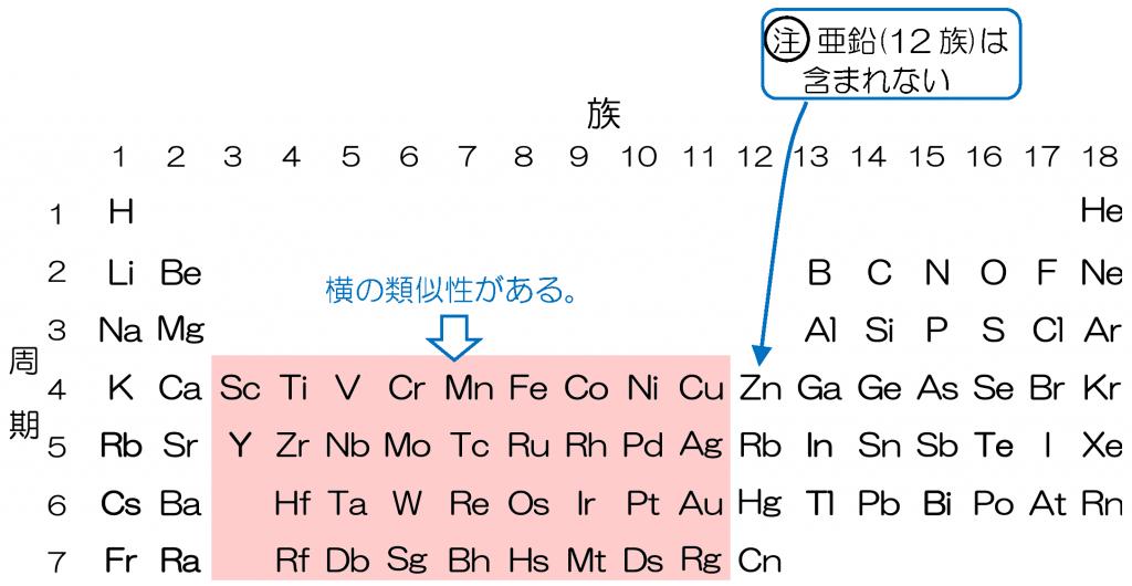 p.241-3