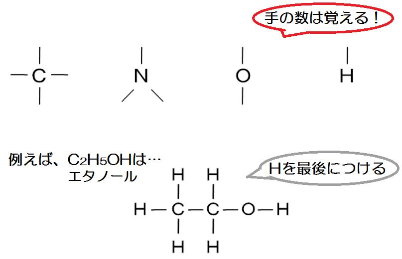 p.268-2