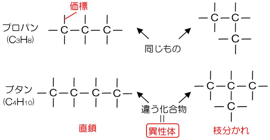 p.271-3