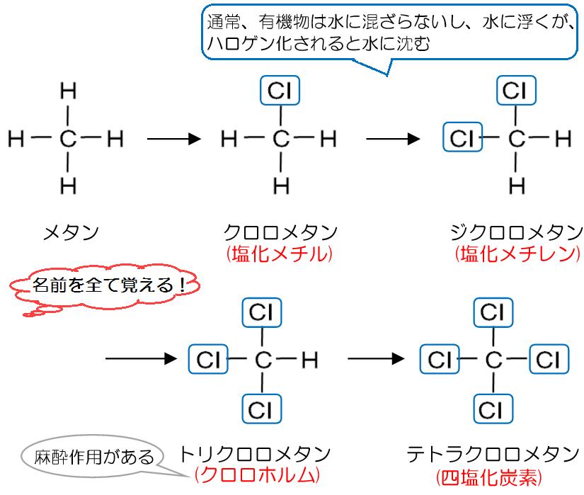 p.276-3