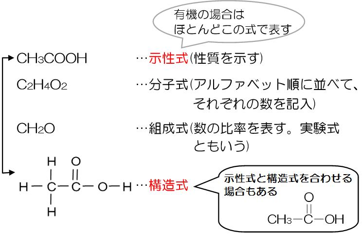 p.277-2