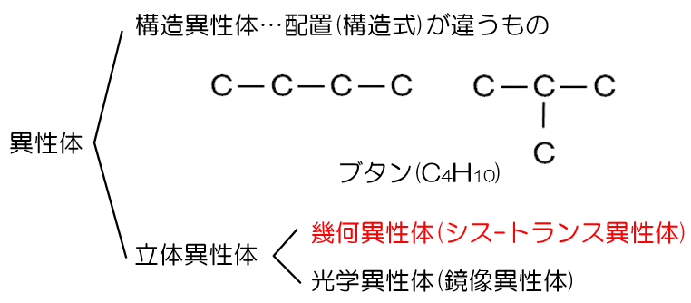 p.282-2
