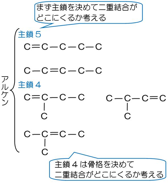 p.284-4