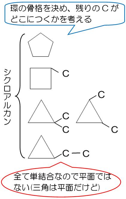 p.284-5