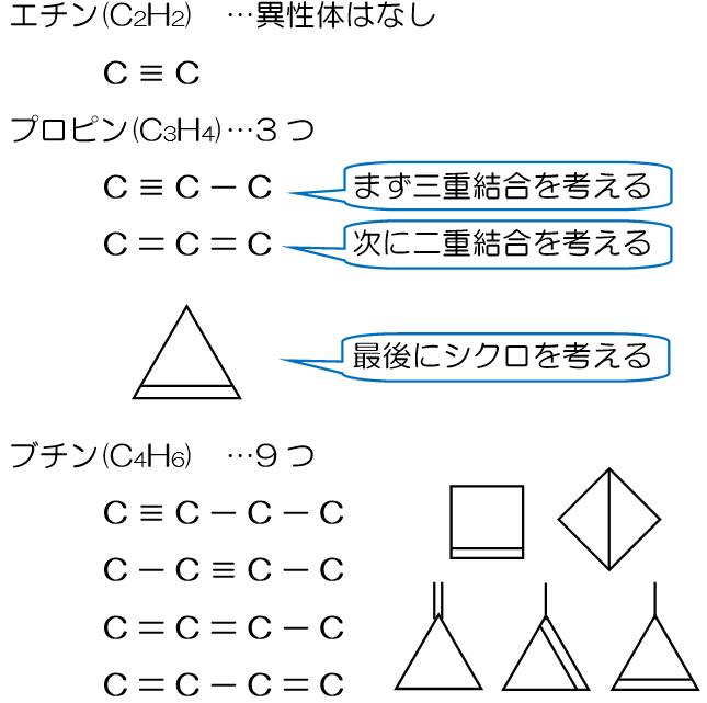 p.286-2