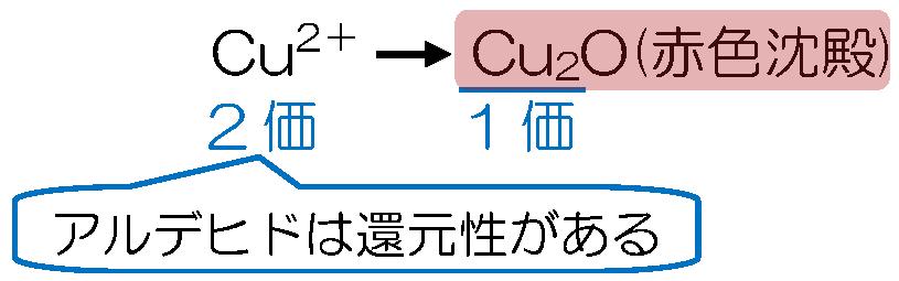 p.299-4