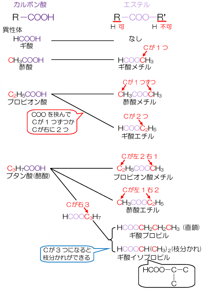 p.311-2