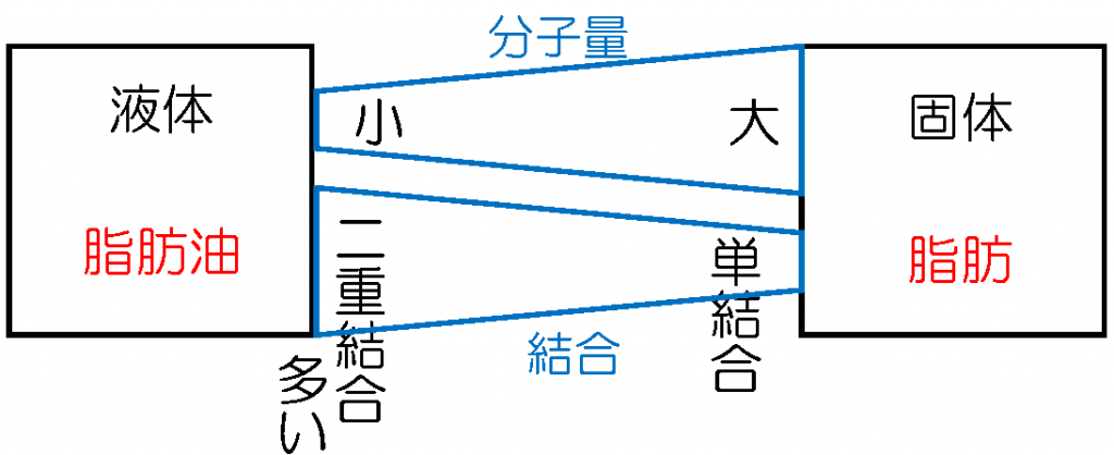 p.316-3
