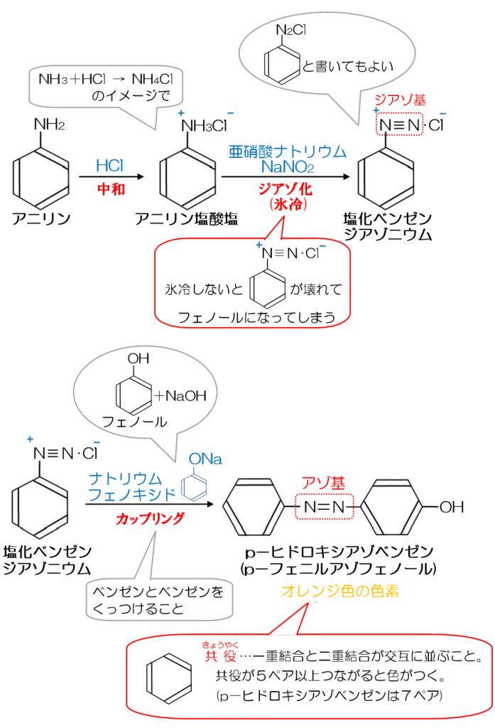 p.324-2