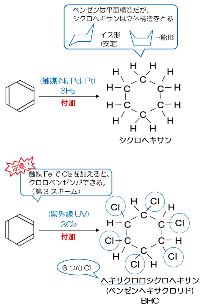 p.335-2