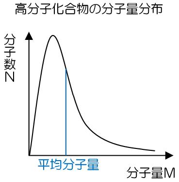 p.352-2