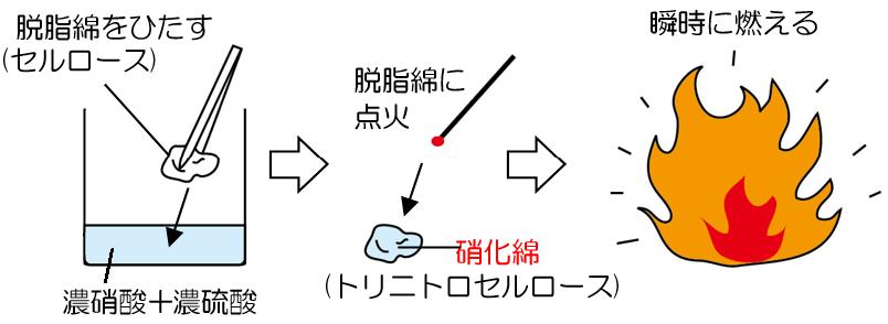 p.362-4