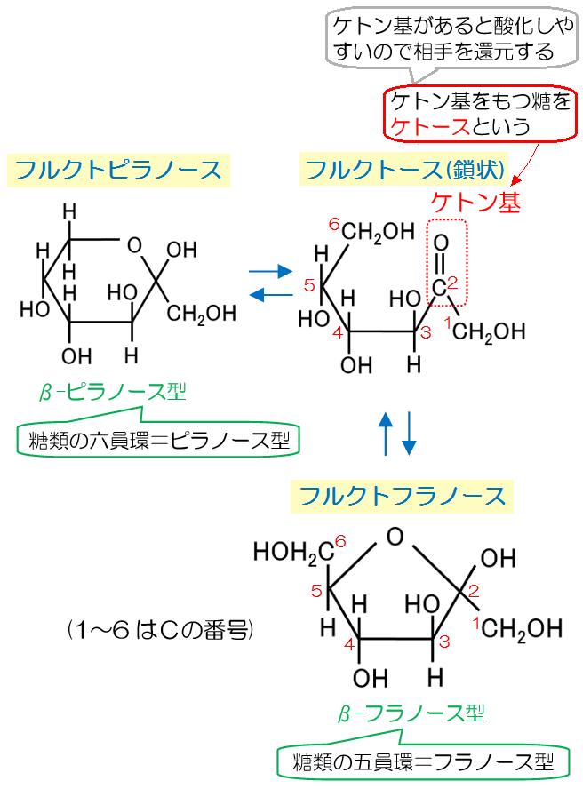 p.375-2