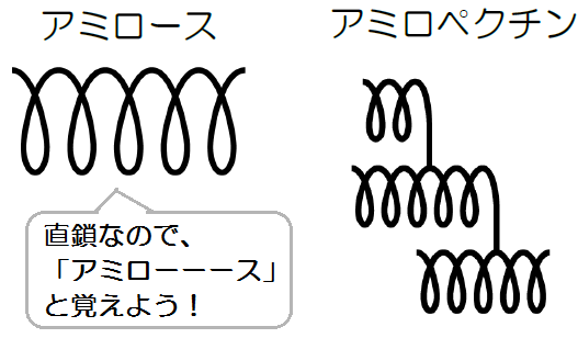 p.381-4