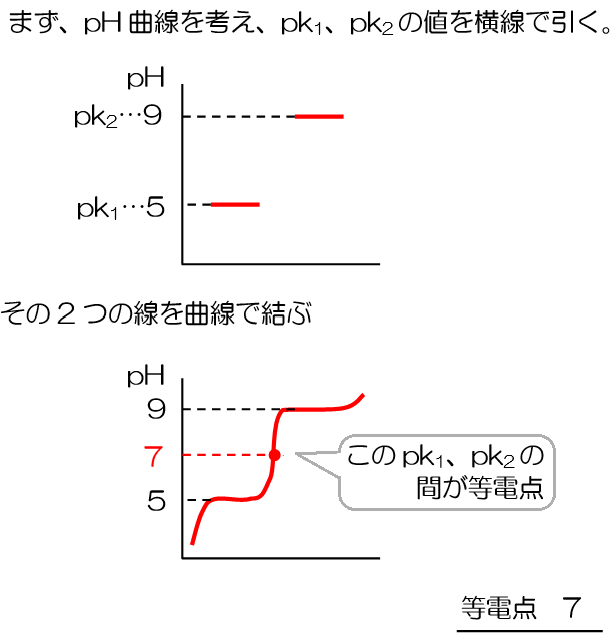 p.390-3