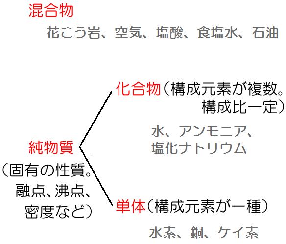 Kp.12-1