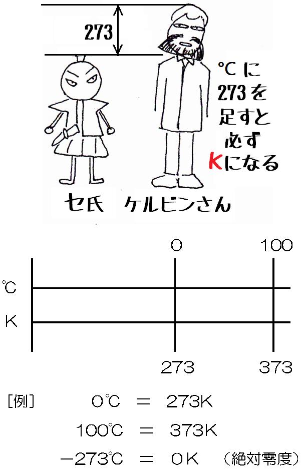 Kp20-1