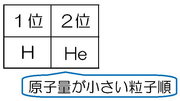 Kp26-1