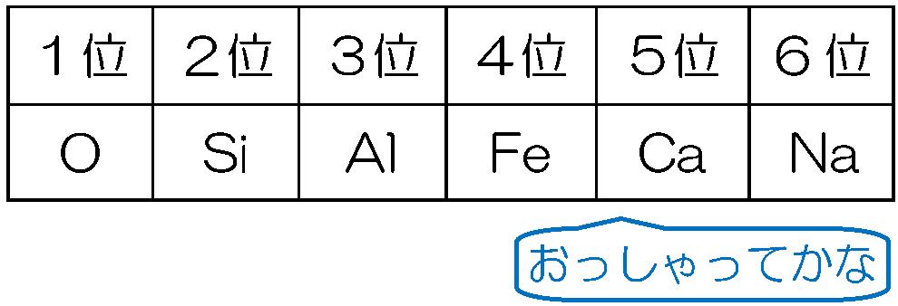 Kp26-2