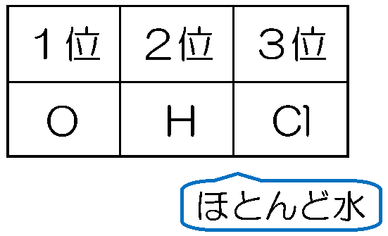 Kp.26-3