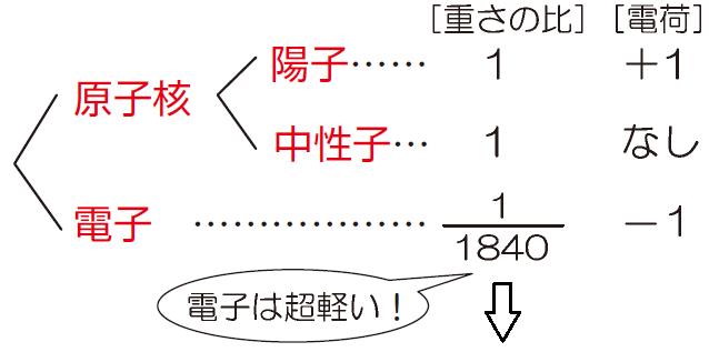 Kp.31-2s
