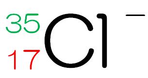 Kp.35-1
