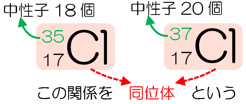 Kp.37-1