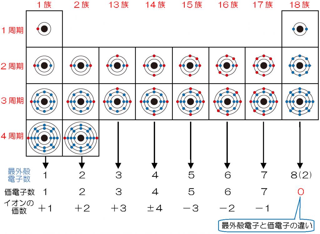 Kp.42-1