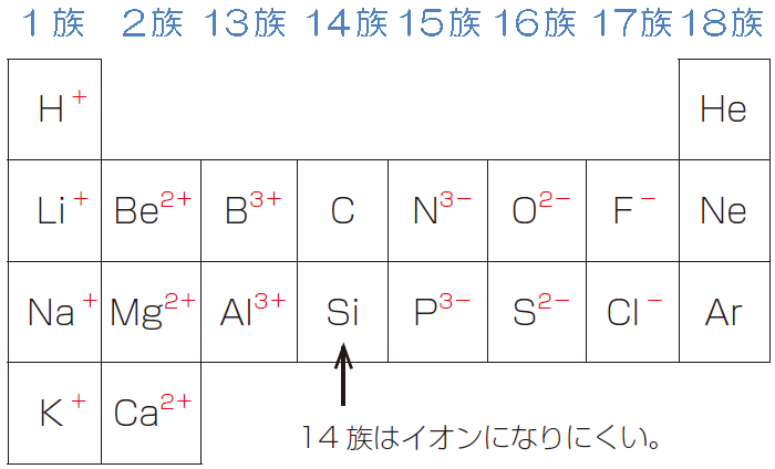 Kp48-2