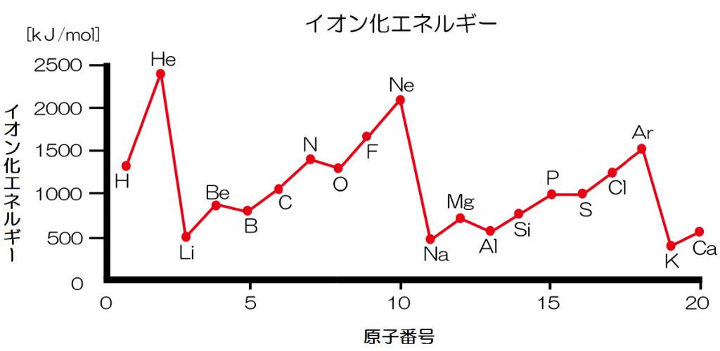 Kp.51-1