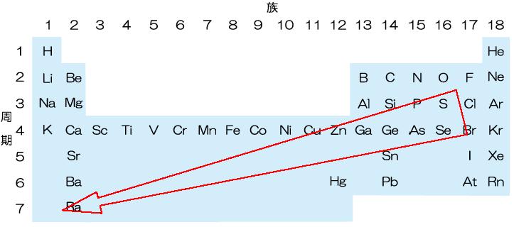 Kp.51-2