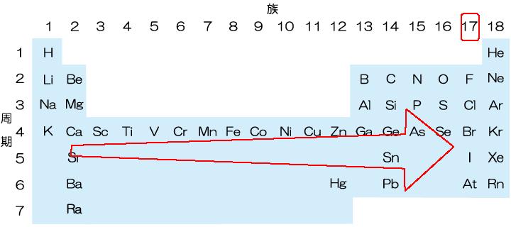 Kp.52-2