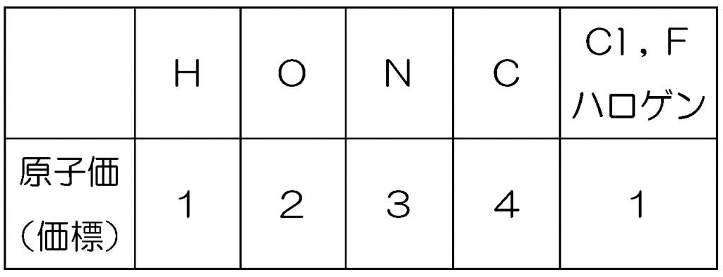 Kp60-2