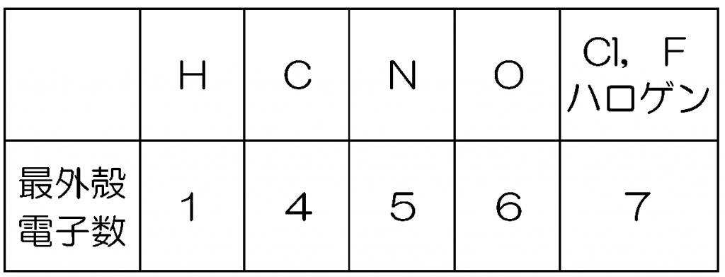 Kp.61-3