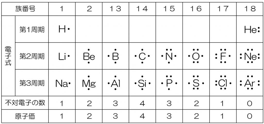Kp.63-1