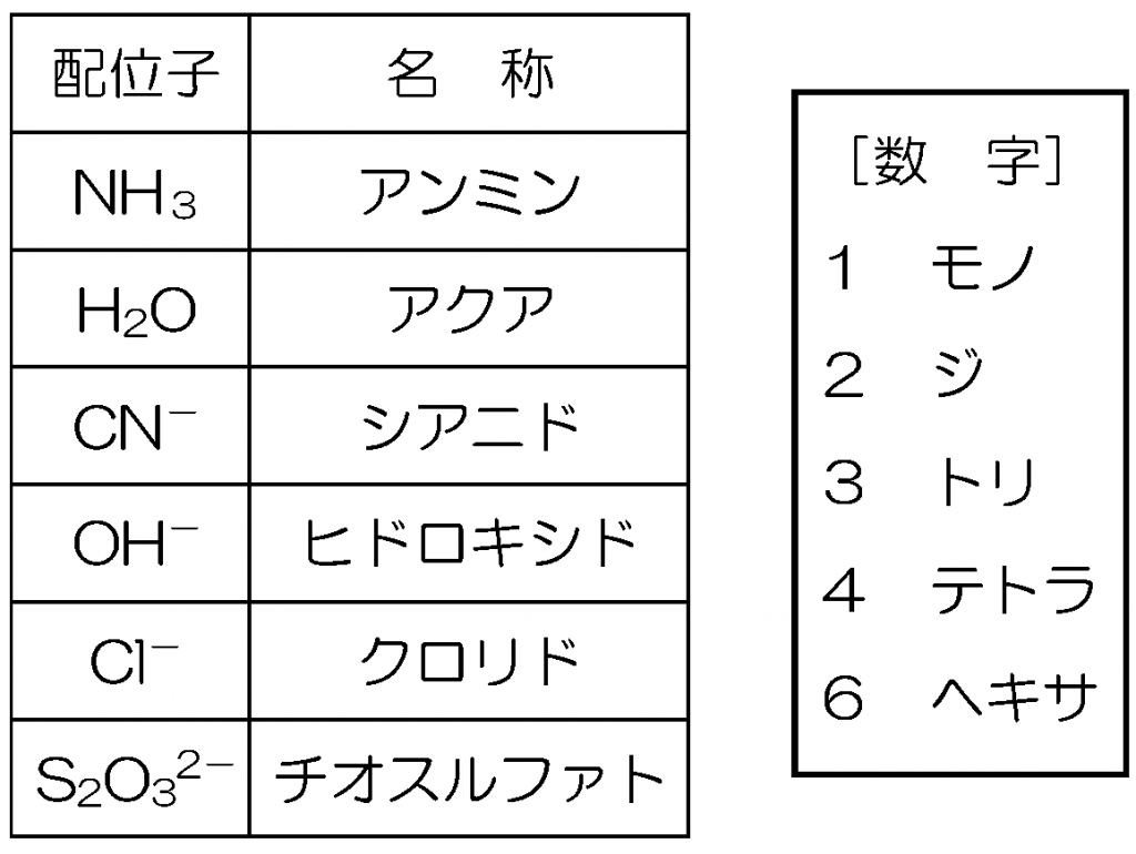 Kp.68-2
