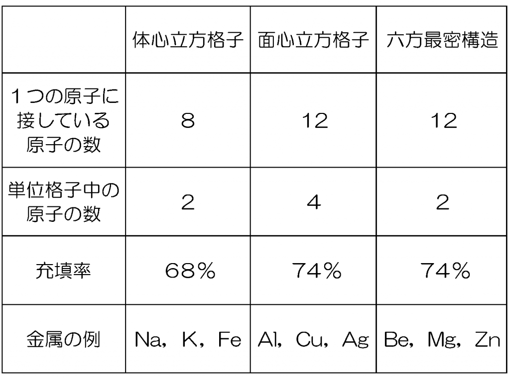 Kp.76-2
