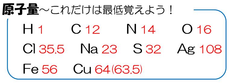 Kp.83-1s