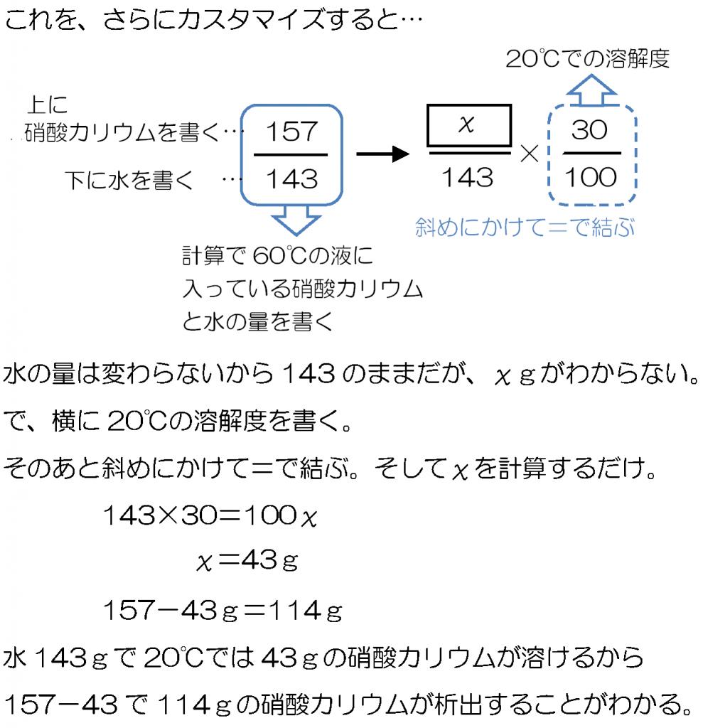 Kp.96-1