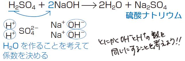 Kp.115-1