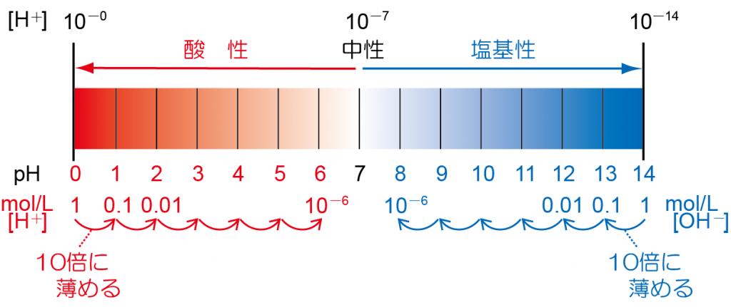 Kp.118-1