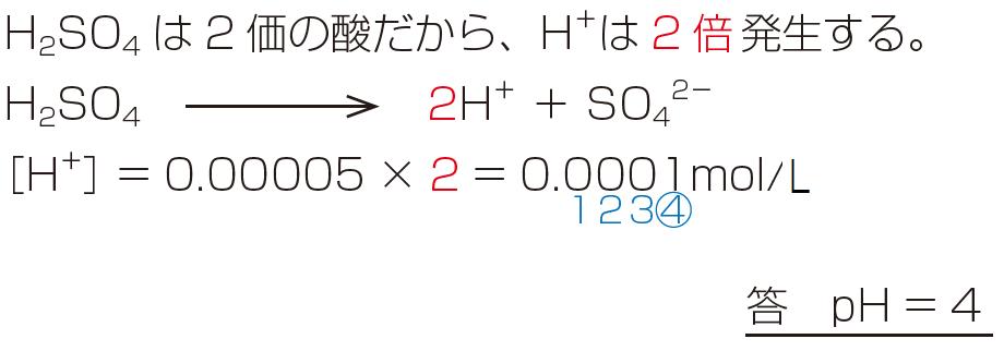 Kp.120-3