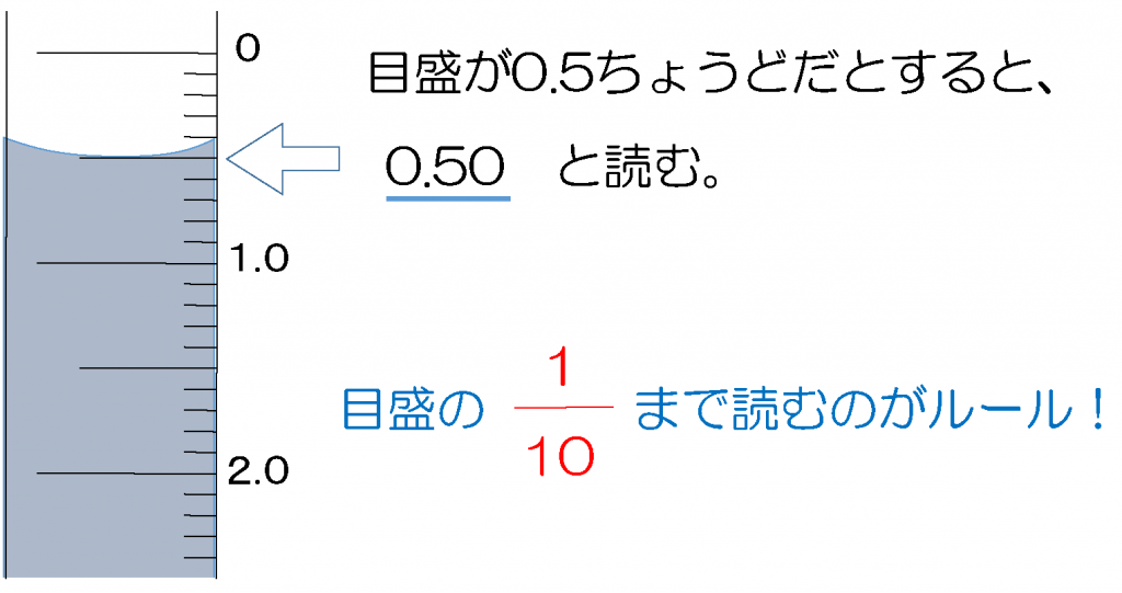 Kp3.137-1