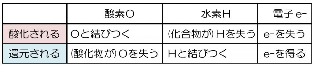 Kp.142-1