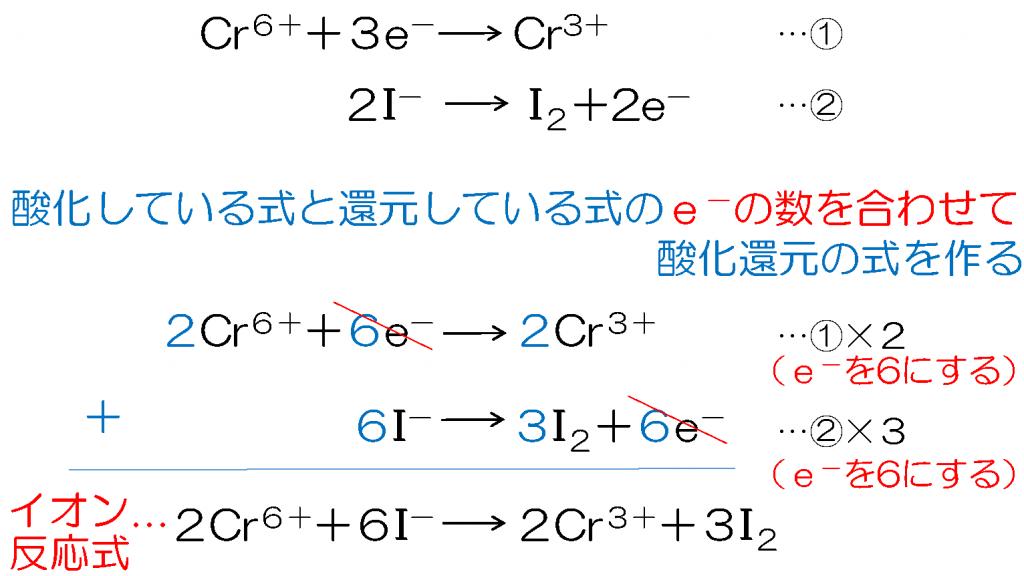 Kp.147-2
