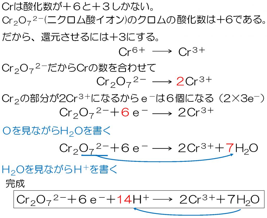 Kp.149-1