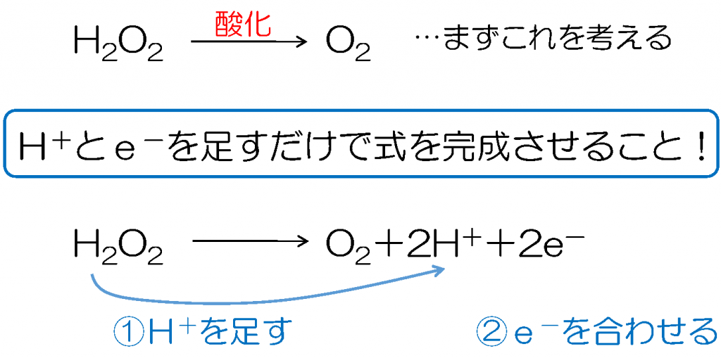 Kp.151-2